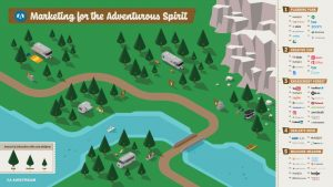 What Stackie winner Airstream learned from communing with its stack