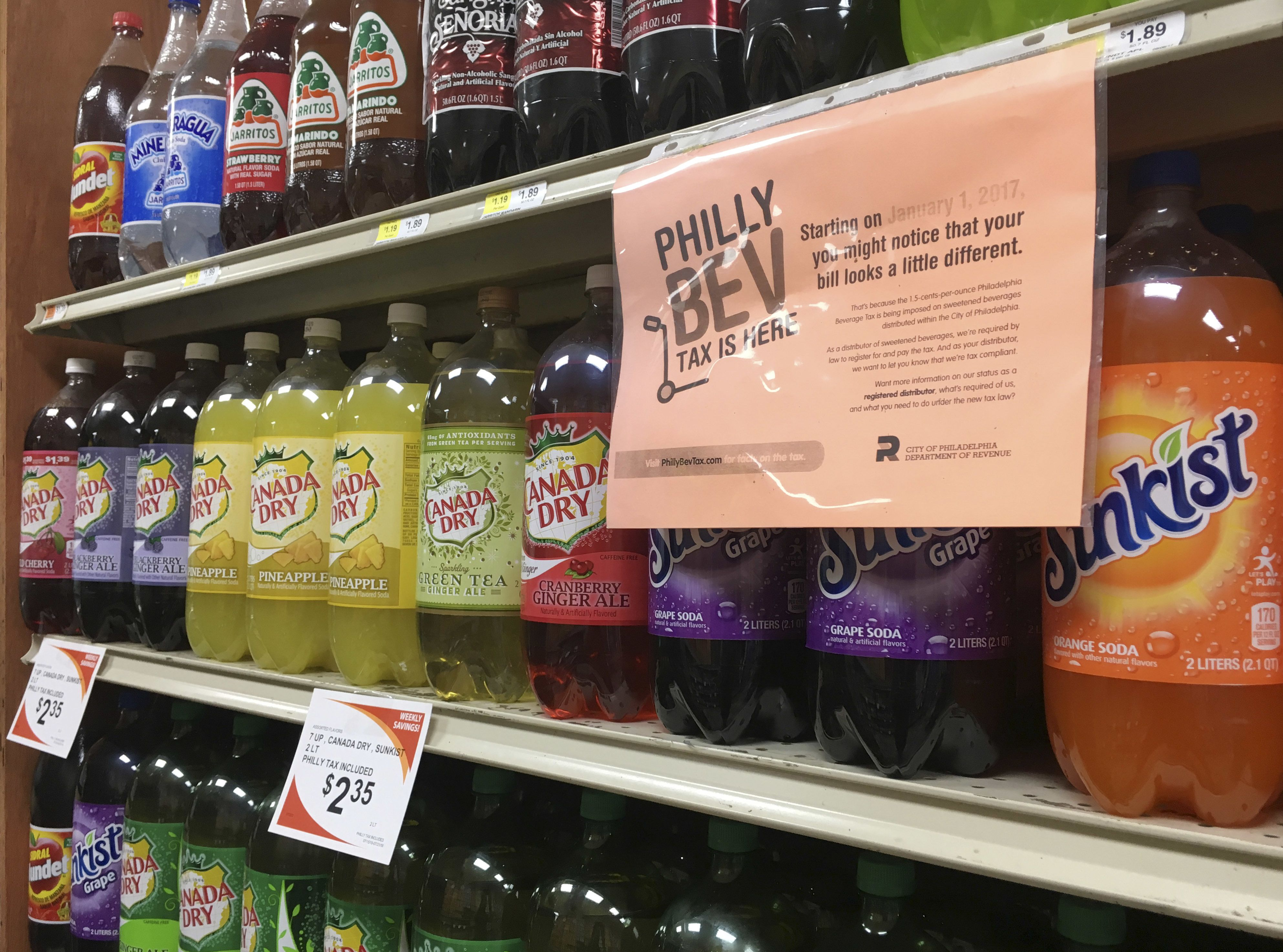 Sugary drink sales fall 38% after Philadelphia levied soda tax: study