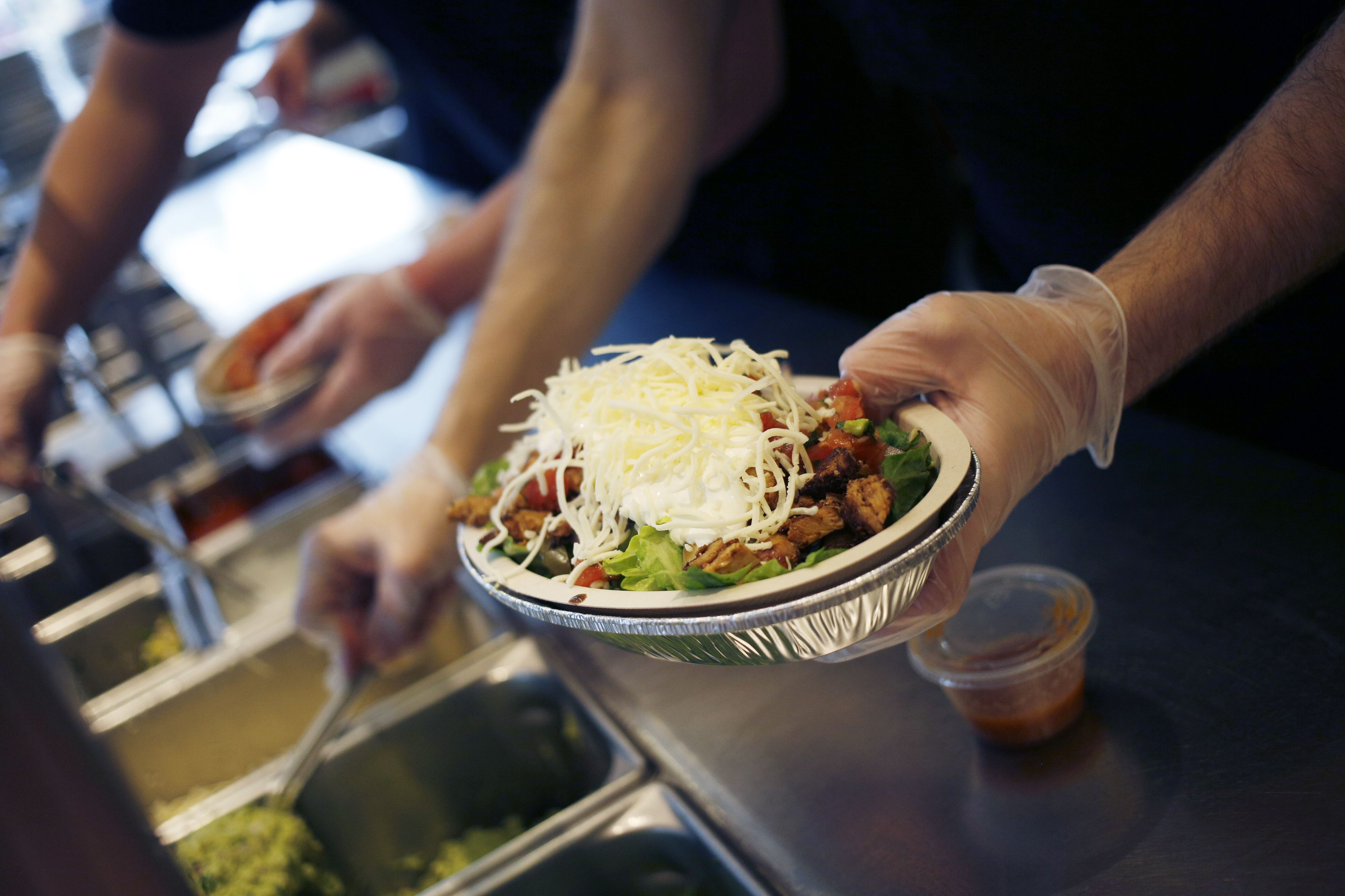 Chipotle earnings Q2 2019
